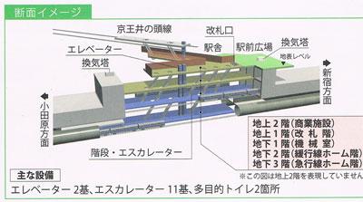 下北沢駅舎計画3