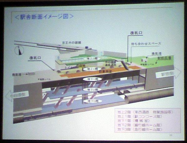 下北沢駅スライド