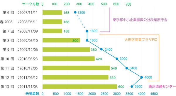 文フリグラフ