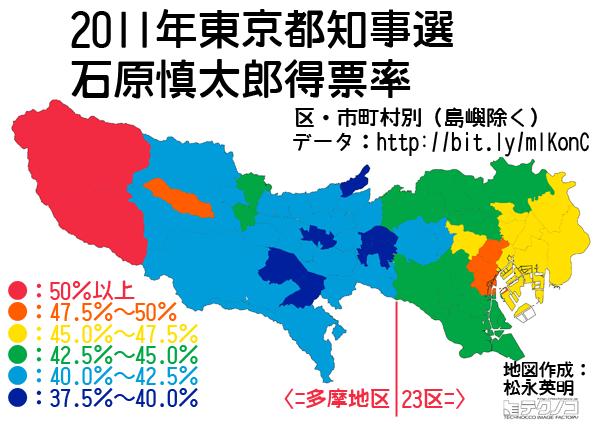 2011東京都知事選石原支持率